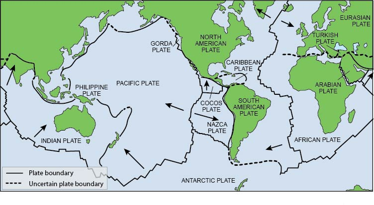 3-D diagram showing movement of the Pacific, North American, and African plates.