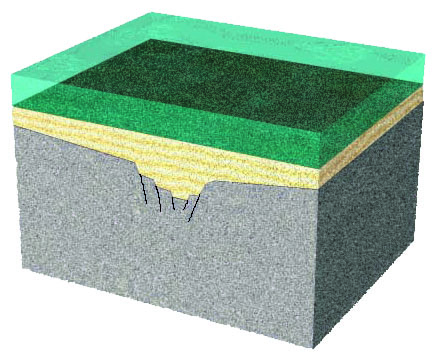 3-D diagram showing vertical movement along a fault.